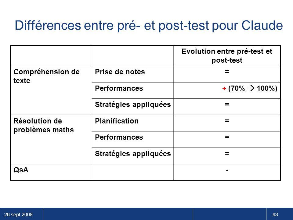 26 sept 2008 43 Différences entre pré- et post-test pour Claude Evolution entre pré-test et post-test Compréhension de texte Prise de notes= Performan