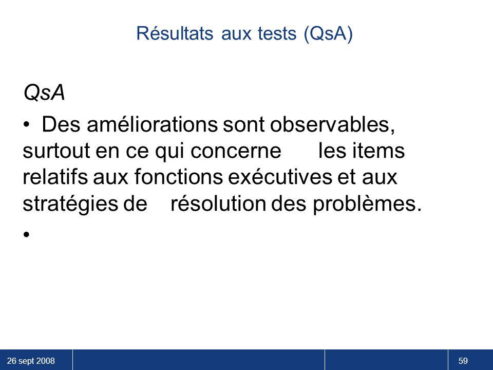 26 sept 2008 59 Résultats aux tests (QsA) QsA Des améliorations sont observables, surtout en ce qui concerne les items relatifs aux fonctions exécutiv