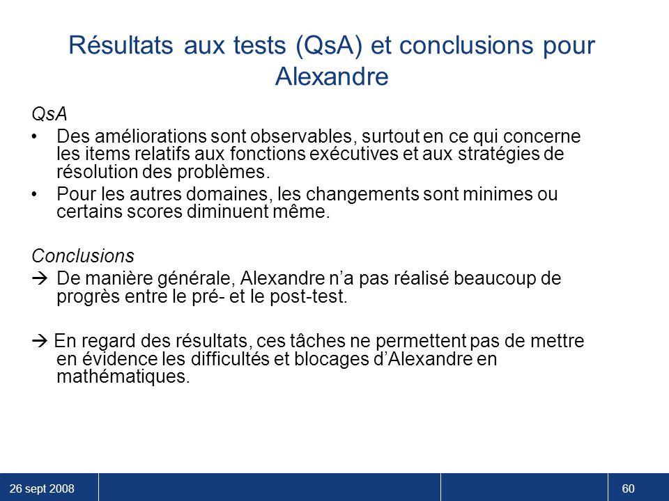 26 sept 2008 60 Résultats aux tests (QsA) et conclusions pour Alexandre QsA Des améliorations sont observables, surtout en ce qui concerne les items r
