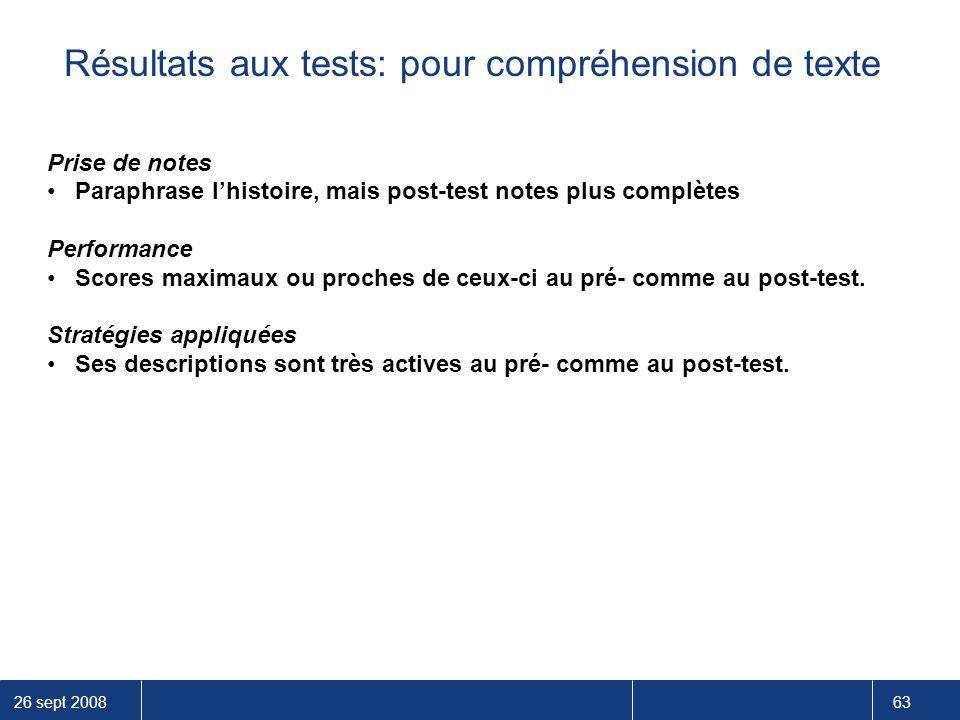 26 sept 2008 63 Résultats aux tests: pour compréhension de texte Prise de notes Paraphrase l'histoire, mais post-test notes plus complètes Performance