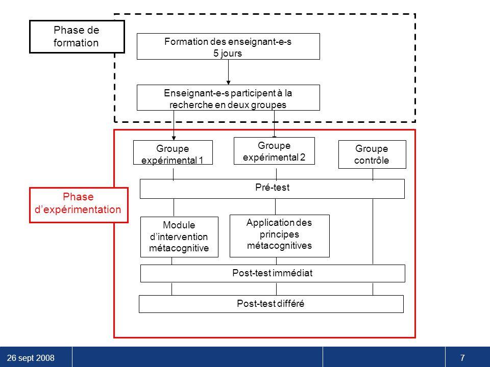 26 sept 2008 28 Evaluation des descriptions libres relatives aux stratégies appliquées A.