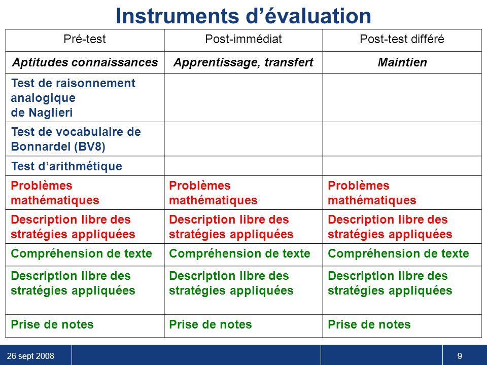 26 sept 2008 60 Résultats aux tests (QsA) et conclusions pour Alexandre QsA Des améliorations sont observables, surtout en ce qui concerne les items relatifs aux fonctions exécutives et aux stratégies de résolution des problèmes.