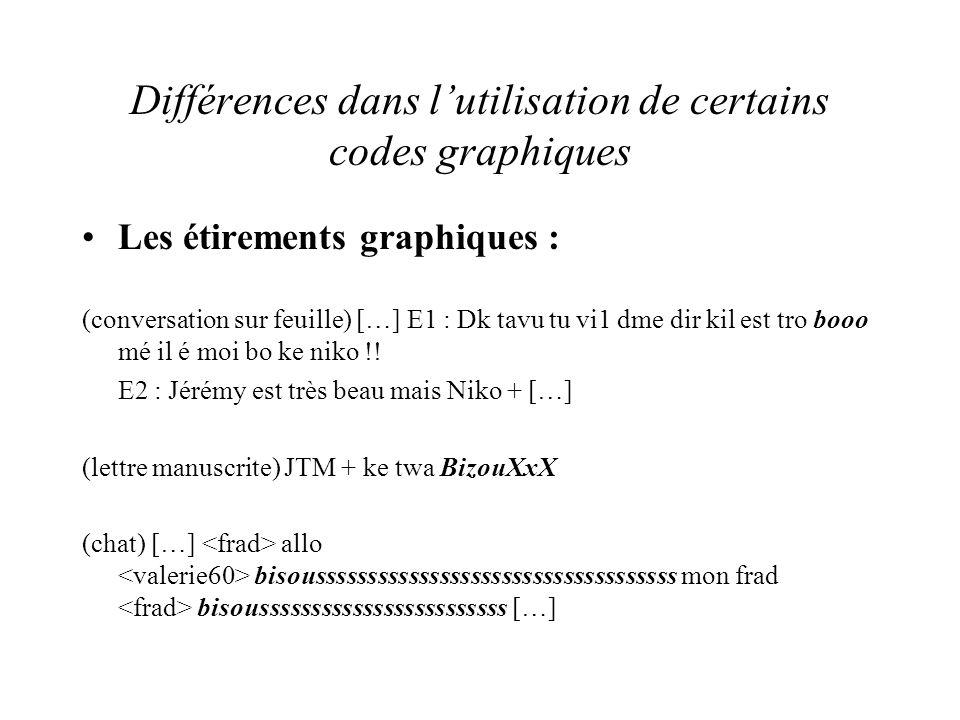Différences dans l'utilisation de certains codes graphiques Les étirements graphiques : (conversation sur feuille) […] E1 : Dk tavu tu vi1 dme dir kil est tro booo mé il é moi bo ke niko !.