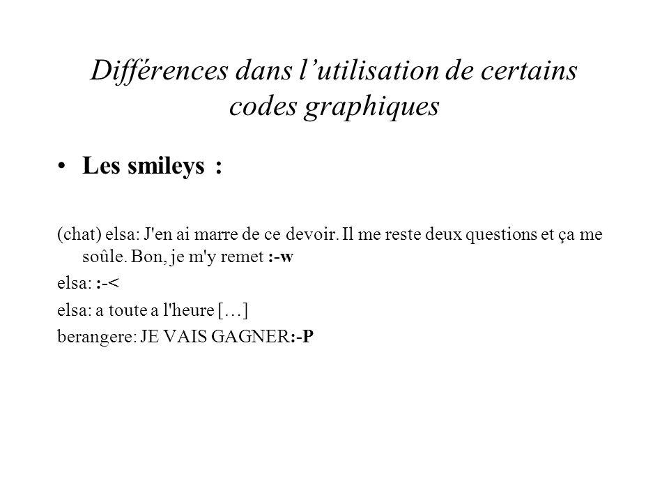 Différences dans l'utilisation de certains codes graphiques Les smileys : (chat) elsa: J en ai marre de ce devoir.