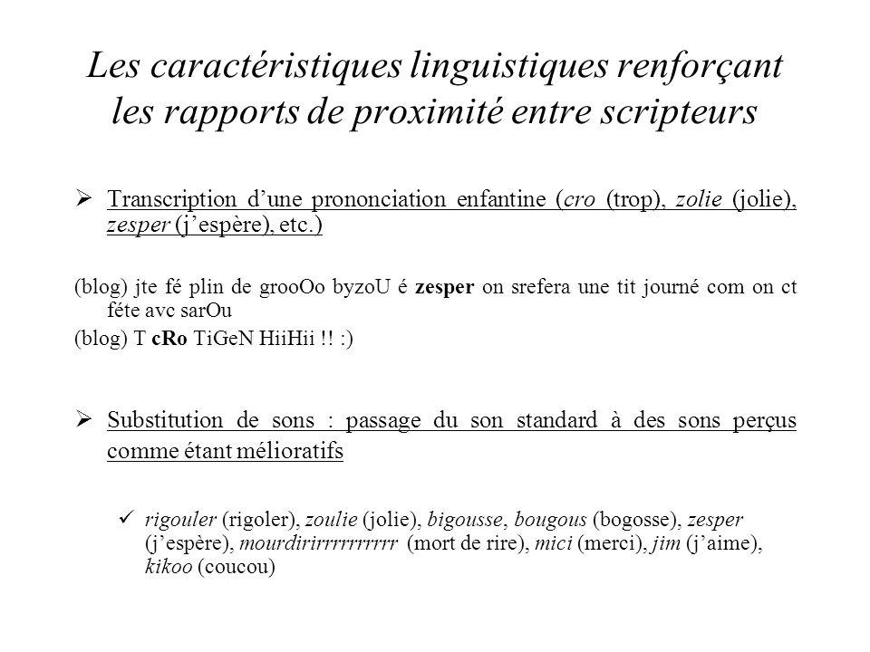 Les caractéristiques linguistiques renforçant les rapports de proximité entre scripteurs  Transcription d'une prononciation enfantine (cro (trop), zolie (jolie), zesper (j'espère), etc.) (blog) jte fé plin de grooOo byzoU é zesper on srefera une tit journé com on ct féte avc sarOu (blog) T cRo TiGeN HiiHii !.