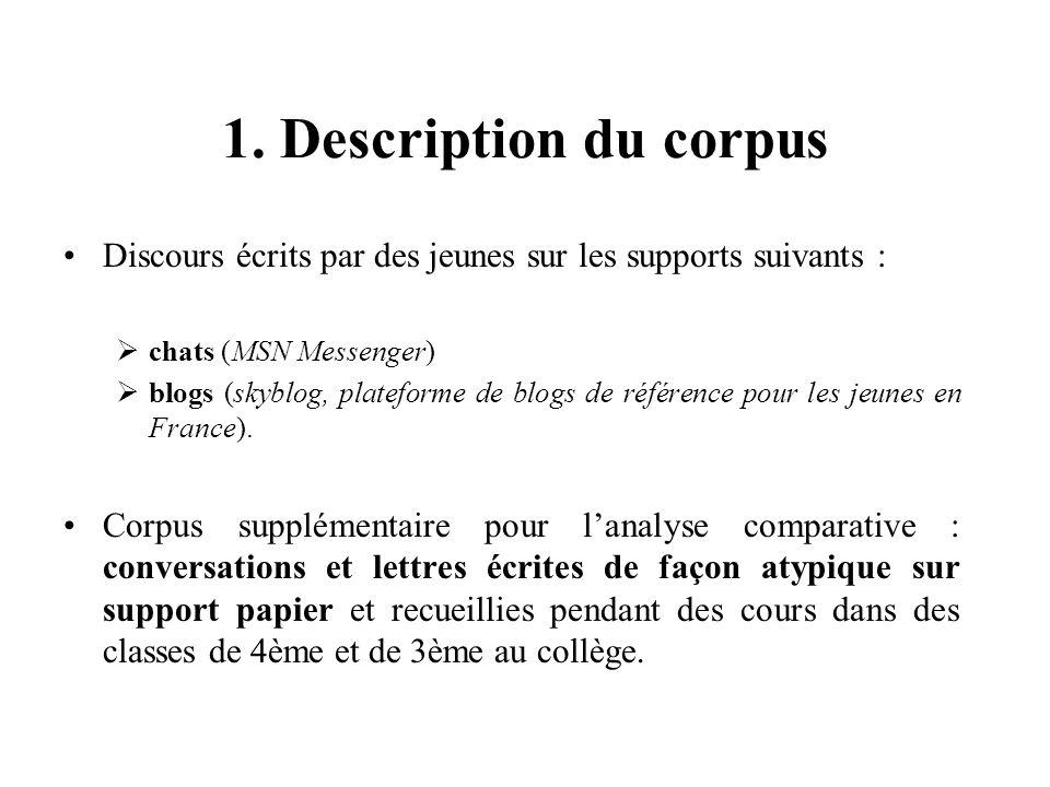 1. Description du corpus Discours écrits par des jeunes sur les supports suivants :  chats (MSN Messenger)  blogs (skyblog, plateforme de blogs de r