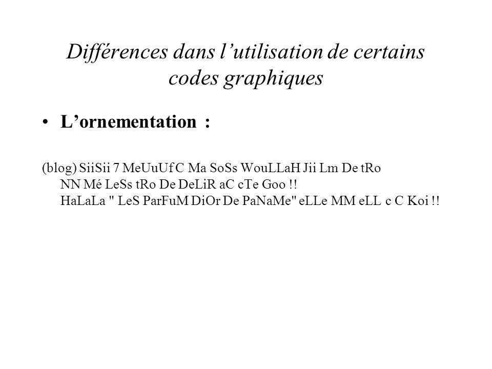 Différences dans l'utilisation de certains codes graphiques L'ornementation : (blog) SiiSii 7 MeUuUf C Ma SoSs WouLLaH Jii Lm De tRo NN Mé LeSs tRo De DeLiR aC cTe Goo !.