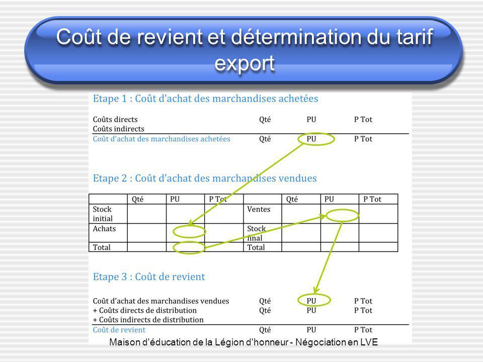 Maison d éducation de la Légion d honneur - Négociation en LVE Coût de revient et détermination du tarif export