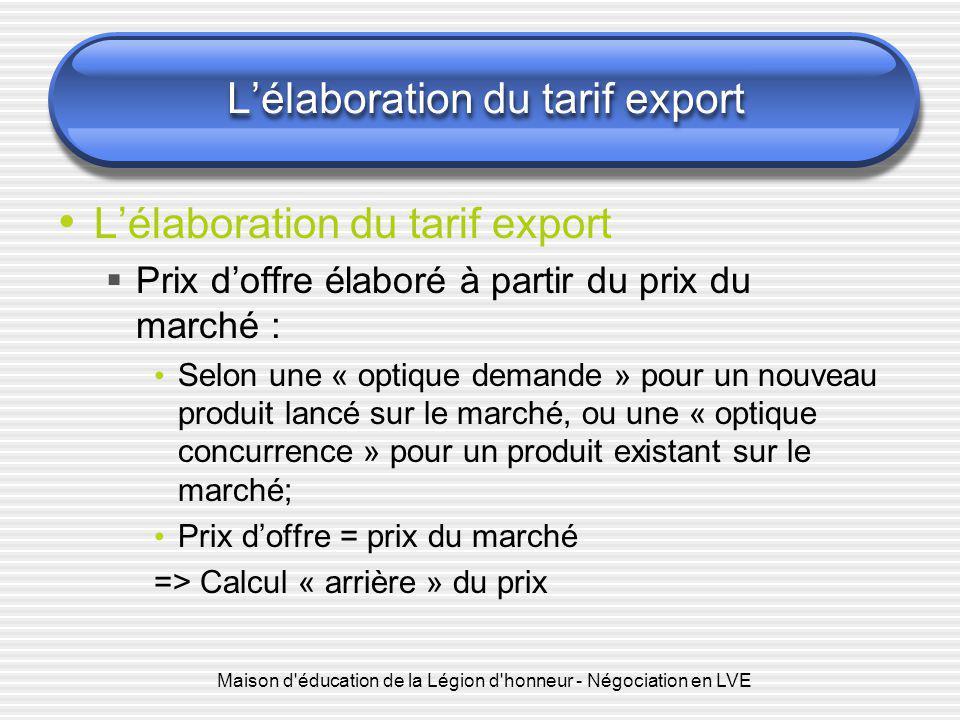 Maison d'éducation de la Légion d'honneur - Négociation en LVE L'élaboration du tarif export  Prix d'offre élaboré à partir du prix du marché : Selon