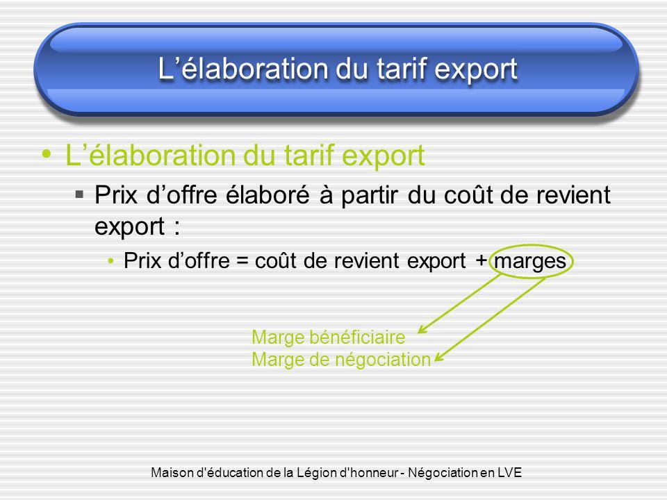 Maison d'éducation de la Légion d'honneur - Négociation en LVE L'élaboration du tarif export  Prix d'offre élaboré à partir du coût de revient export