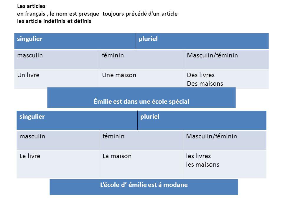 Les articles en français, le nom est presque toujours précédé d'un article les article indéfinis et définis singulierpluriel masculinfémininMasculin/f
