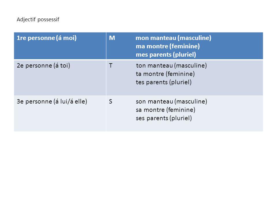 Adjectif possessif 1re personne (á moi)M mon manteau (masculine) ma montre (feminine) mes parents (pluriel) 2e personne (á toi)T ton manteau (masculin