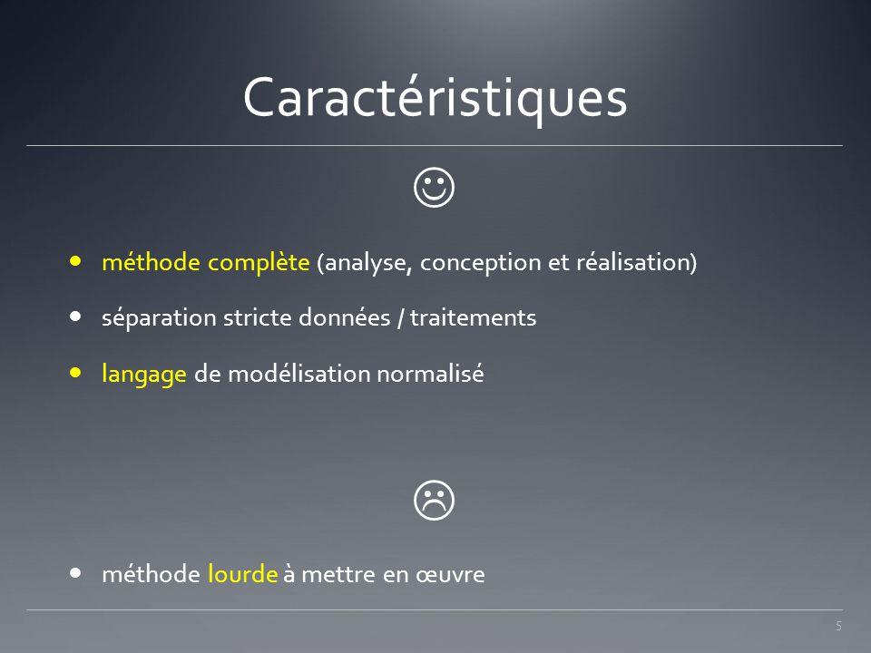 3 niveaux d'abstraction 6 Conceptuel Logique ou Organisationnel Physique ou Opérationnel Données Traitements MCDMCT MLDMOT MPDMOpT QUOI .