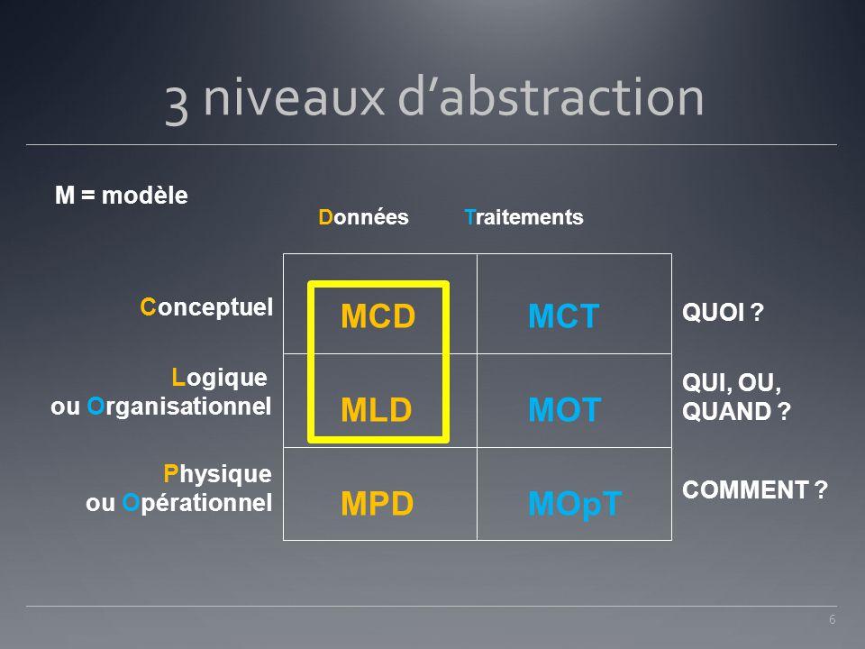 Transformation des associations Règle n°1 si l'une des cardinalités a un max.