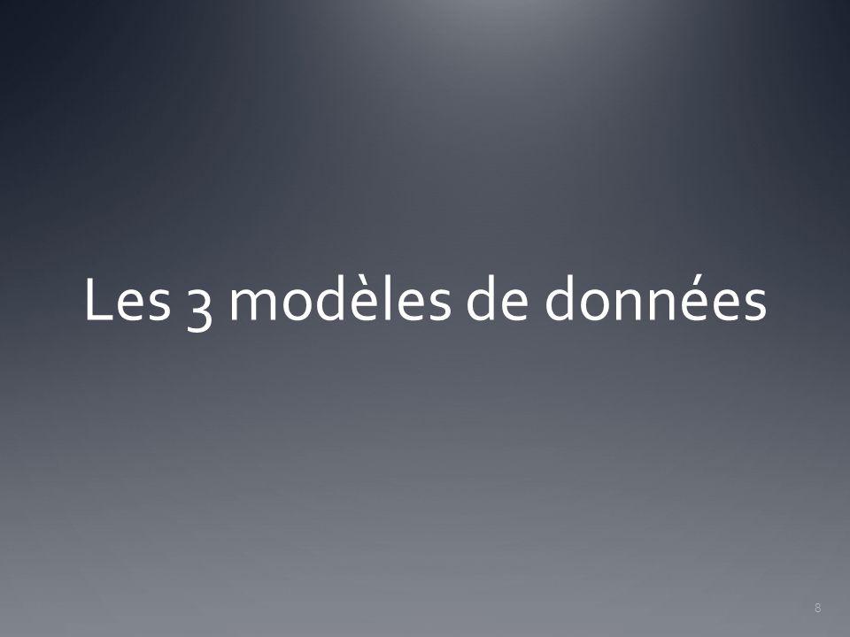 Modèle Conceptuel de Données entités associations cardinalités 9 CC by nc sa - |Moin.M|