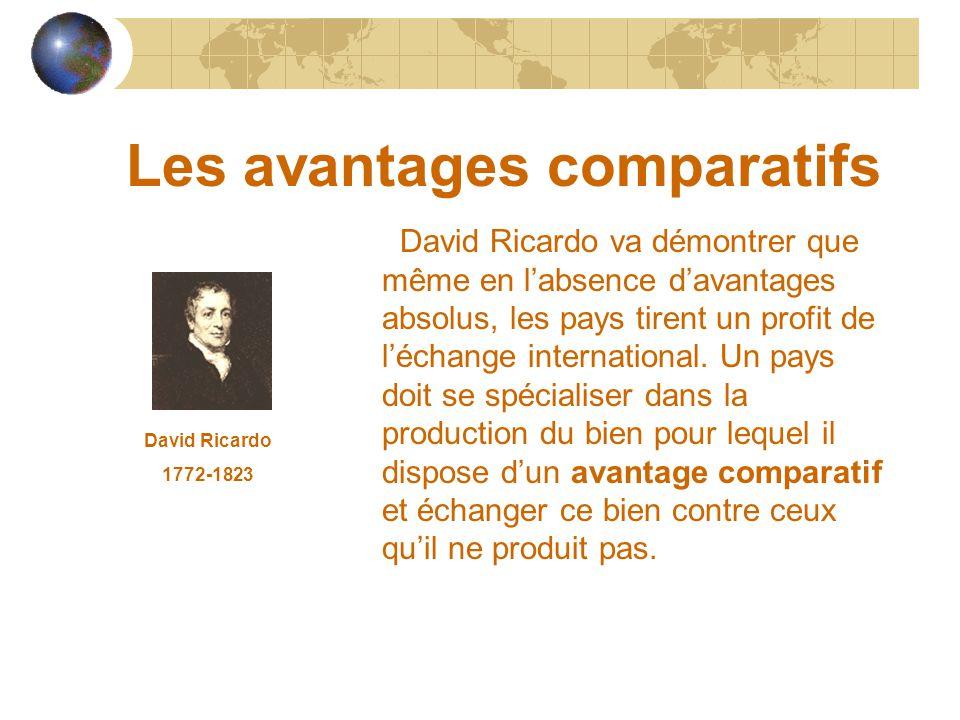 Les avantages comparatifs David Ricardo va démontrer que même en l'absence d'avantages absolus, les pays tirent un profit de l'échange international.