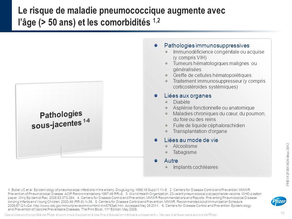 11 PREV12F0013829-May 2012 Ces slides sont propriété de Pfizer et sont mis à disposition à des fins d'éducation médicale uniquement – Ne pas distribue