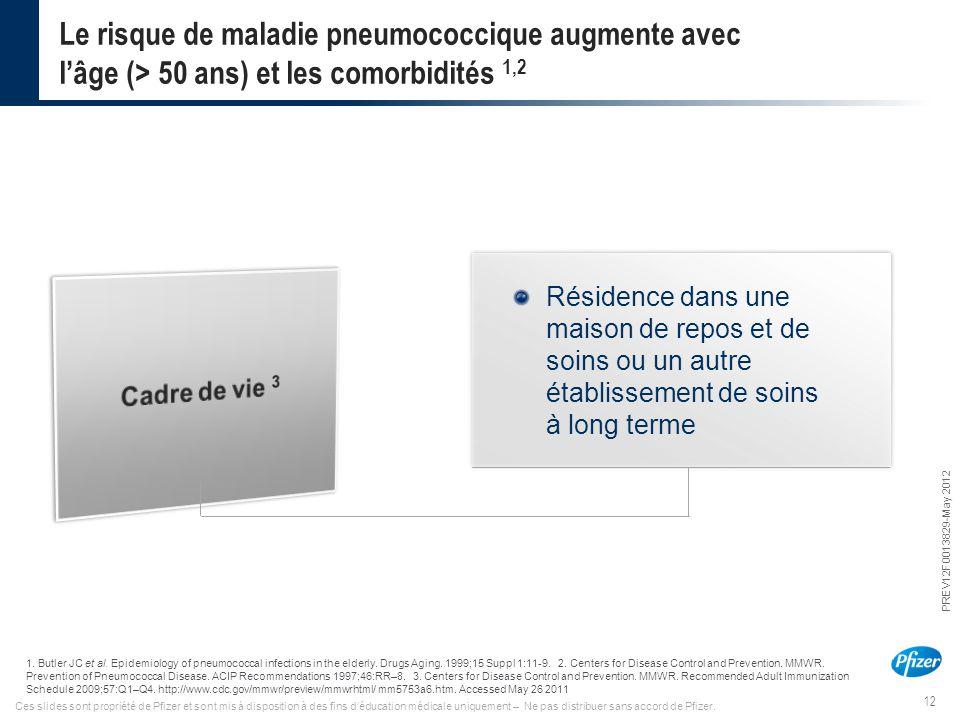 12 PREV12F0013829-May 2012 Ces slides sont propriété de Pfizer et sont mis à disposition à des fins d'éducation médicale uniquement – Ne pas distribue