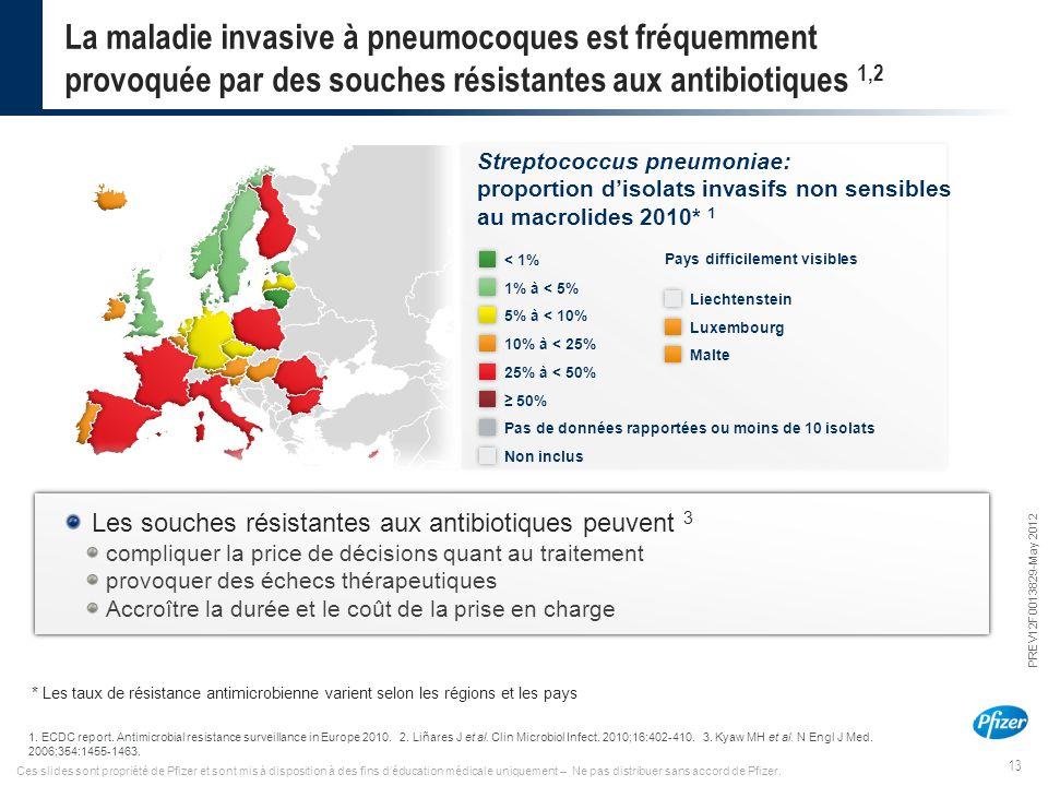13 PREV12F0013829-May 2012 Ces slides sont propriété de Pfizer et sont mis à disposition à des fins d'éducation médicale uniquement – Ne pas distribue