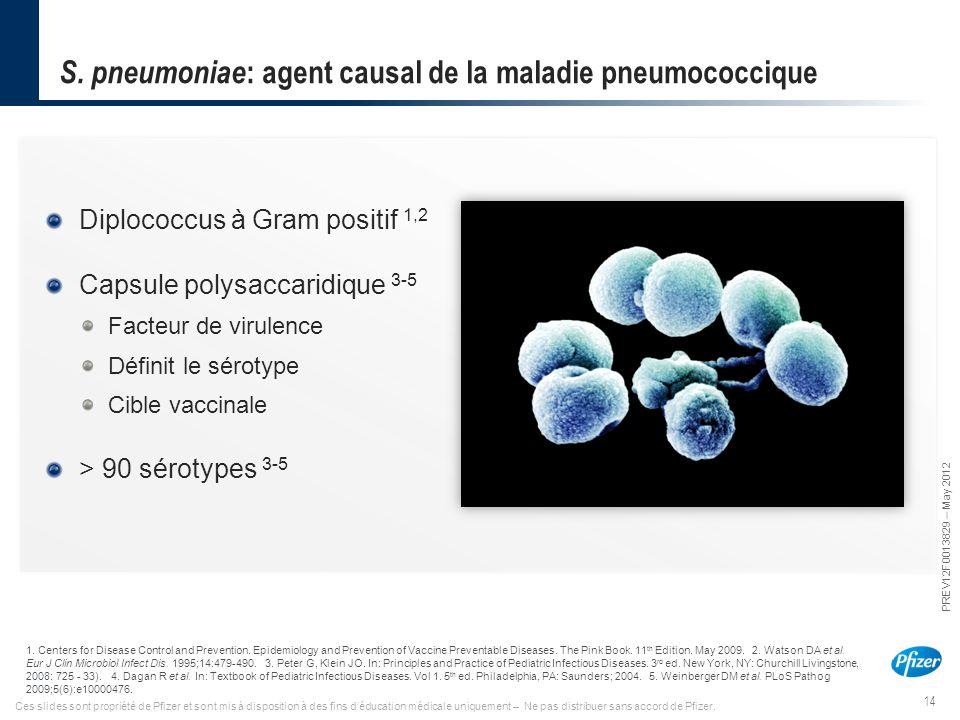 14 PREV12F0013829 – May 2012 Ces slides sont propriété de Pfizer et sont mis à disposition à des fins d'éducation médicale uniquement – Ne pas distrib