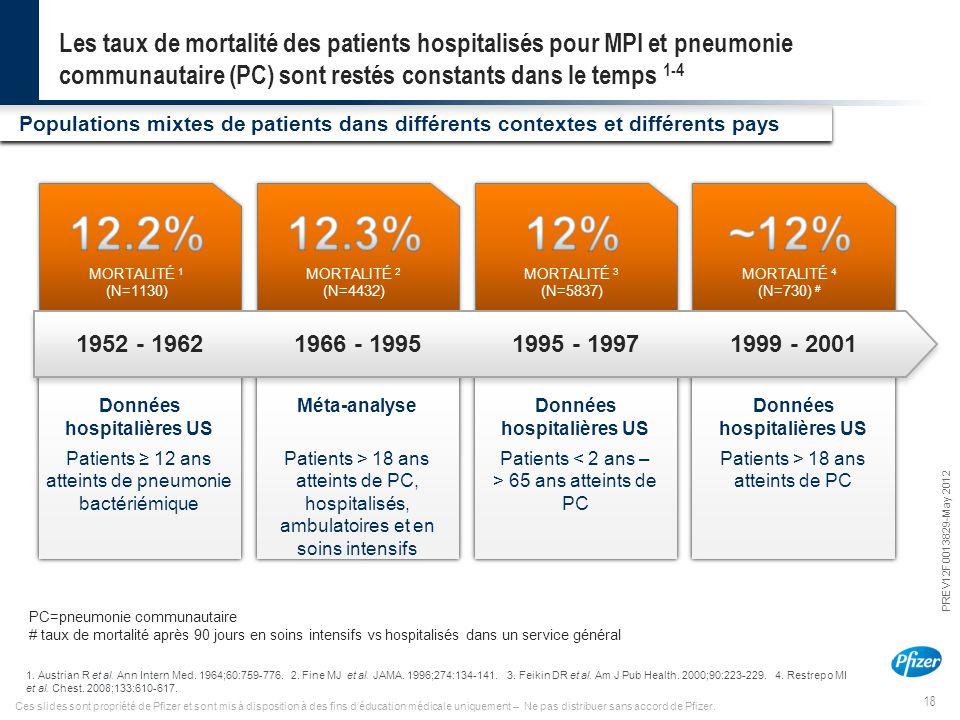 18 PREV12F0013829-May 2012 Ces slides sont propriété de Pfizer et sont mis à disposition à des fins d'éducation médicale uniquement – Ne pas distribue
