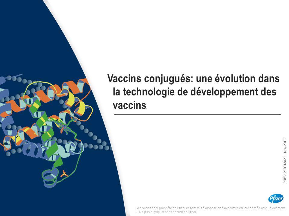 PREV12F0013829 – May 2012 Ces slides sont propriété de Pfizer et sont mis à disposition à des fins d'éducation médicale uniquement – Ne pas distribuer