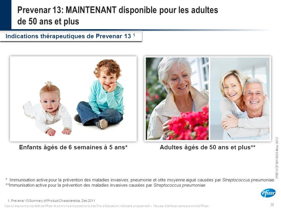 38 PREV12F0013829-May 2012 Ces slides sont propriété de Pfizer et sont mis à disposition à des fins d'éducation médicale uniquement – Ne pas distribue