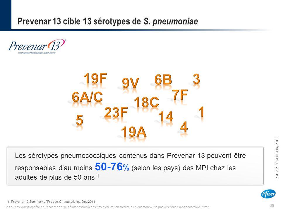 39 PREV12F0013829-May 2012 Ces slides sont propriété de Pfizer et sont mis à disposition à des fins d'éducation médicale uniquement – Ne pas distribue