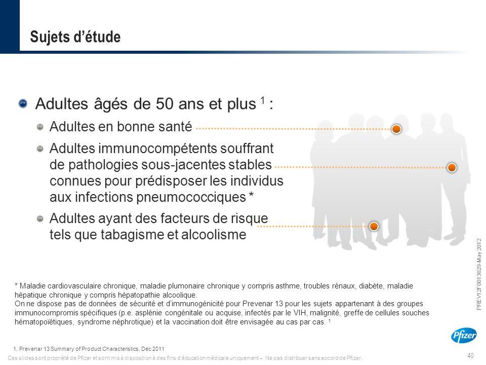 40 PREV12F0013829-May 2012 Ces slides sont propriété de Pfizer et sont mis à disposition à des fins d'éducation médicale uniquement – Ne pas distribue