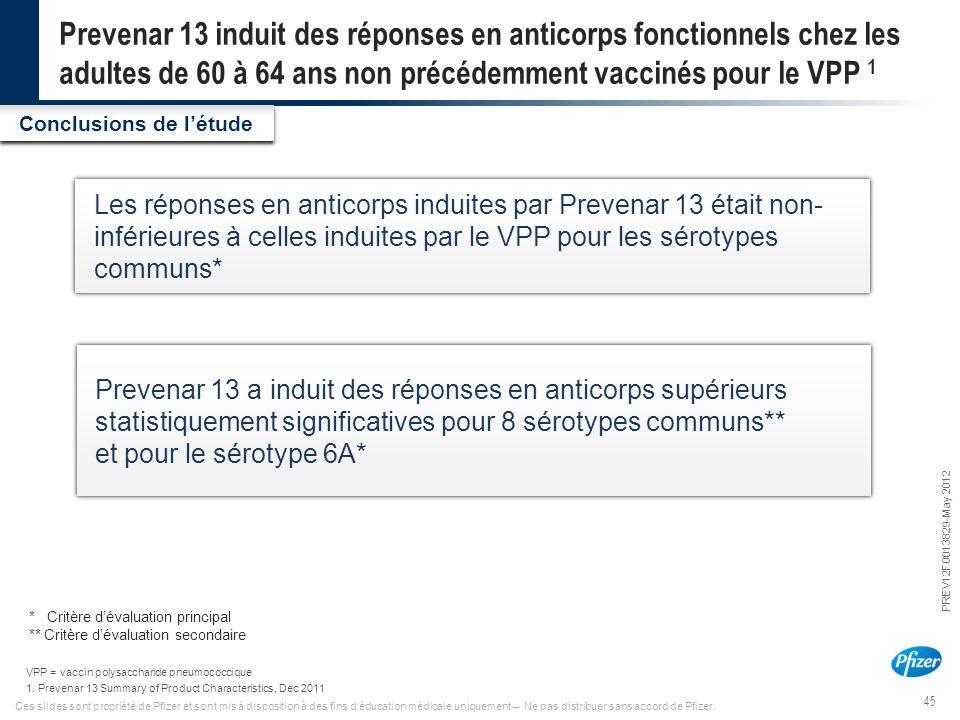 45 PREV12F0013829-May 2012 Ces slides sont propriété de Pfizer et sont mis à disposition à des fins d'éducation médicale uniquement – Ne pas distribue