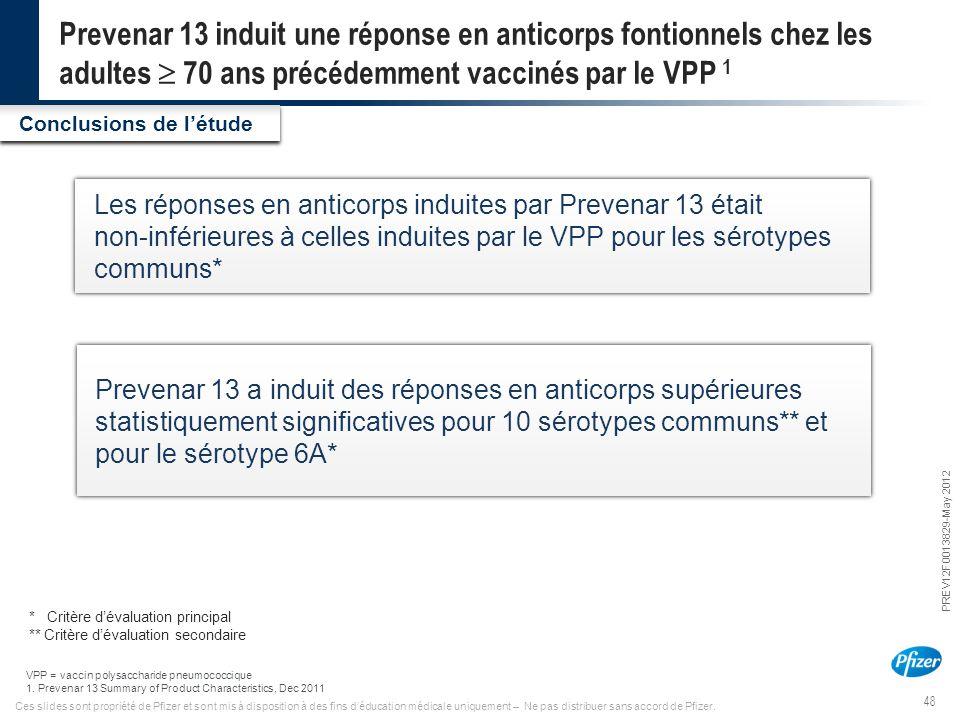48 PREV12F0013829-May 2012 Ces slides sont propriété de Pfizer et sont mis à disposition à des fins d'éducation médicale uniquement – Ne pas distribue