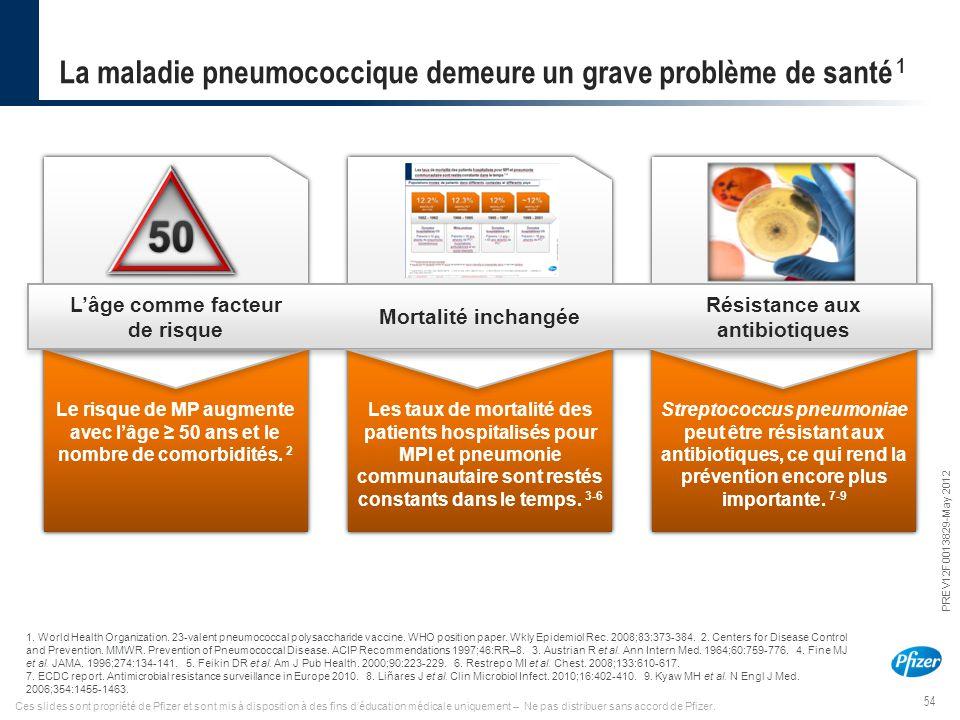 54 PREV12F0013829-May 2012 Ces slides sont propriété de Pfizer et sont mis à disposition à des fins d'éducation médicale uniquement – Ne pas distribue