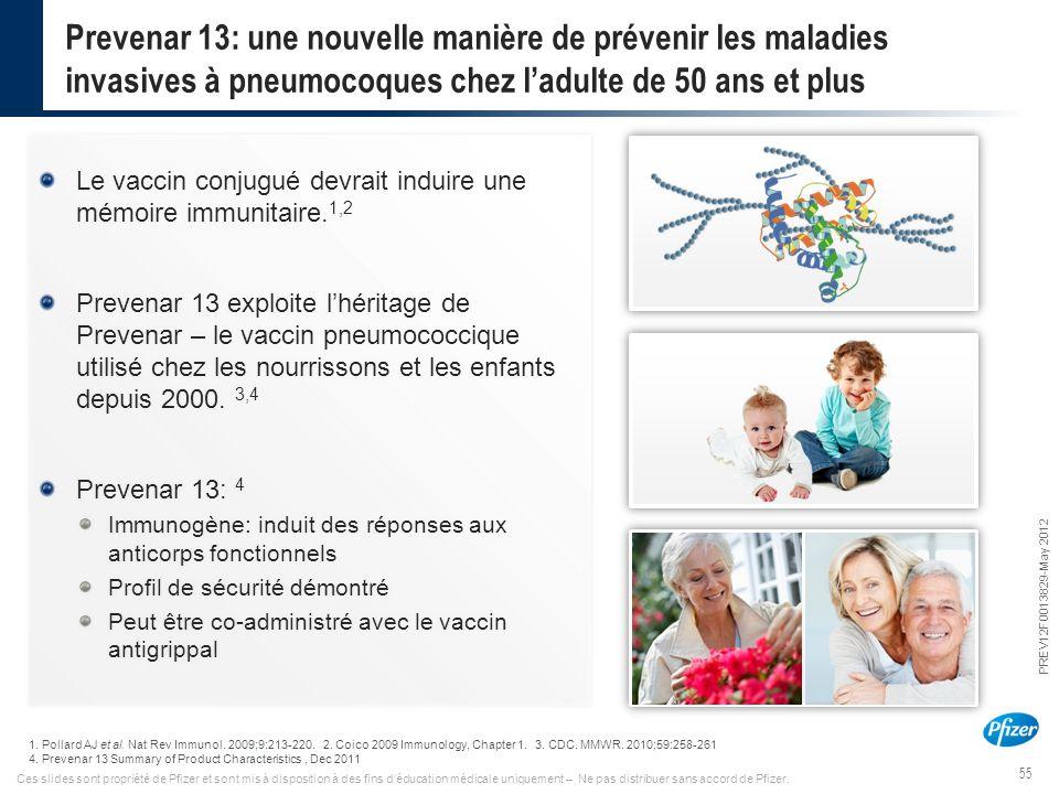 55 PREV12F0013829-May 2012 Ces slides sont propriété de Pfizer et sont mis à disposition à des fins d'éducation médicale uniquement – Ne pas distribue