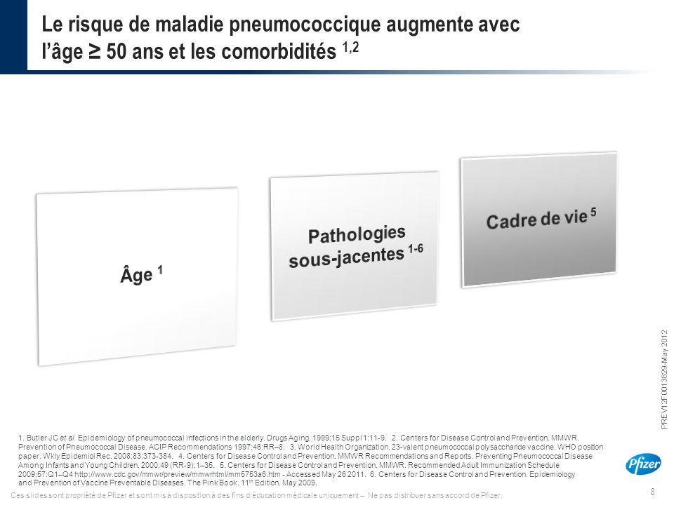 8 PREV12F0013829-May 2012 Ces slides sont propriété de Pfizer et sont mis à disposition à des fins d'éducation médicale uniquement – Ne pas distribuer