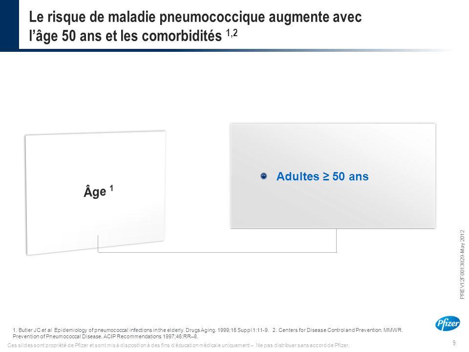 9 PREV12F0013829-May 2012 Ces slides sont propriété de Pfizer et sont mis à disposition à des fins d'éducation médicale uniquement – Ne pas distribuer