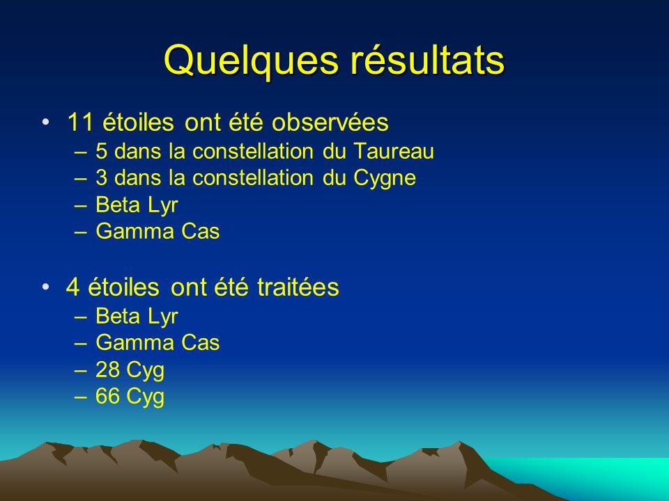 Quelques résultats 11 étoiles ont été observées –5 dans la constellation du Taureau –3 dans la constellation du Cygne –Beta Lyr –Gamma Cas 4 étoiles ont été traitées –Beta Lyr –Gamma Cas –28 Cyg –66 Cyg
