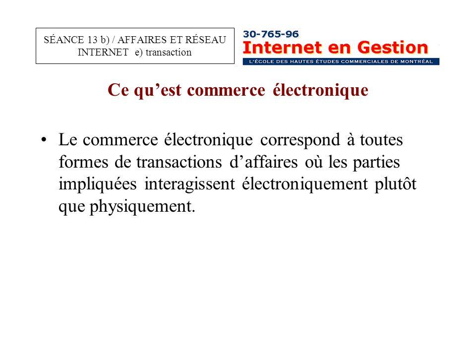 Ce qu'est commerce électronique Le commerce électronique correspond à toutes formes de transactions d'affaires où les parties impliquées interagissent électroniquement plutôt que physiquement.