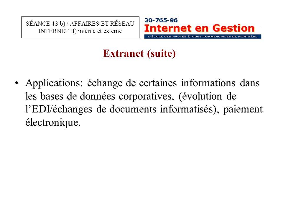 Extranet (suite) Applications: échange de certaines informations dans les bases de données corporatives, (évolution de l'EDI/échanges de documents informatisés), paiement électronique.