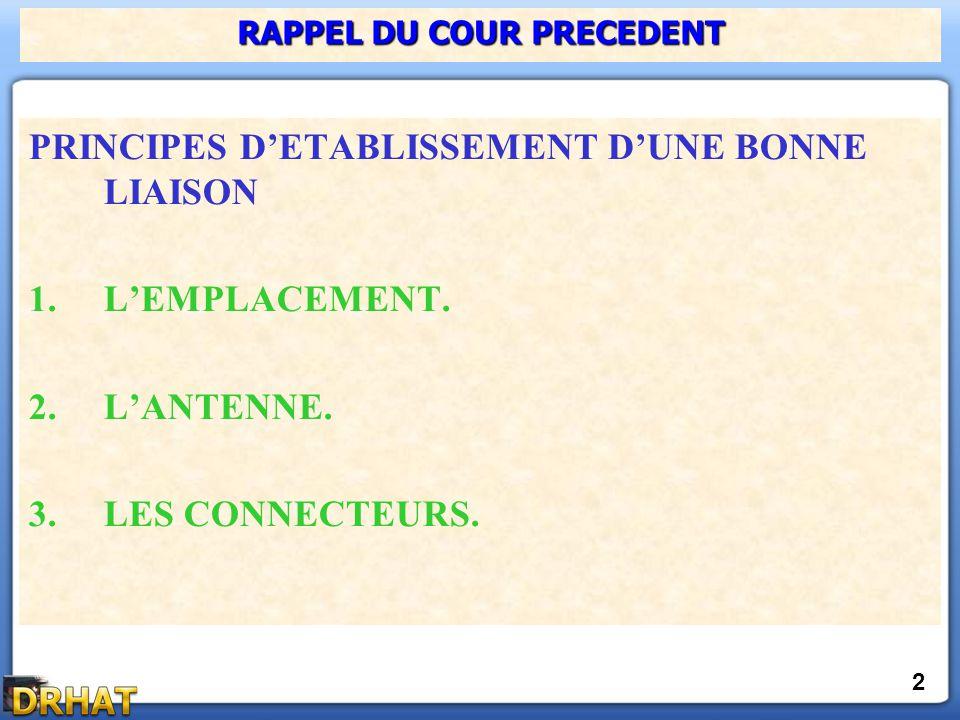 PRINCIPES D'ETABLISSEMENT D'UNE BONNE LIAISON 1.L'EMPLACEMENT. 2.L'ANTENNE. 3.LES CONNECTEURS. RAPPEL DU COUR PRECEDENT 2