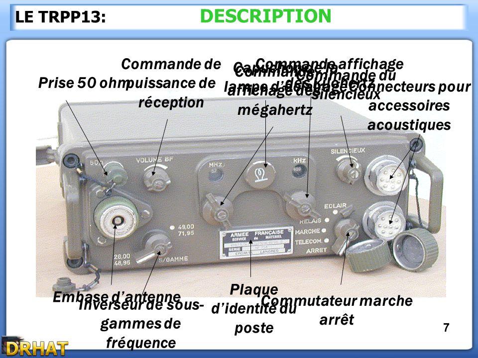 LE TRPP13: DESCRIPTION 7 Prise 50 ohm Commande de puissance de réception Commande affichage des mégahertz Capuchon de la lampe d'éclairage Commande af