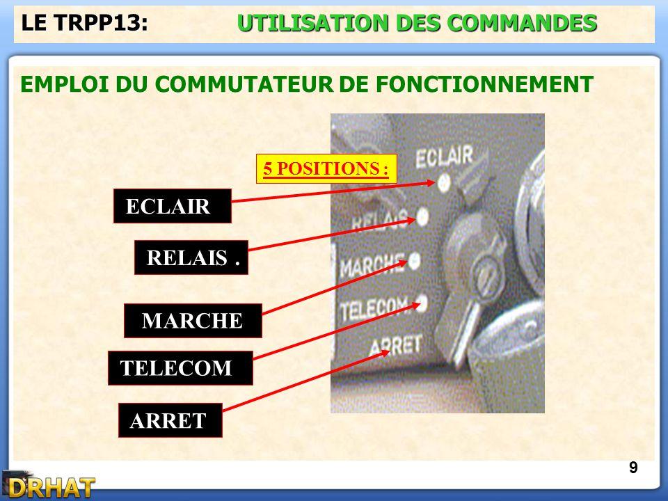 EMPLOI DU COMMUTATEUR DE FONCTIONNEMENT LE TRPP13: UTILISATION DES COMMANDES 9 5 POSITIONS : ECLAIR RELAIS. MARCHE TELECOM ARRET