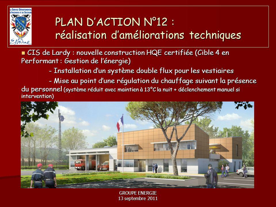 GROUPE ENERGIE 13 septembre 2011 CIS de Lardy : nouvelle construction HQE certifiée (Cible 4 en Performant : Gestion de l'énergie) CIS de Lardy : nouv