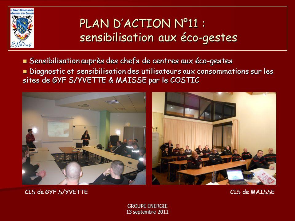 GROUPE ENERGIE 13 septembre 2011 Sensibilisation auprès des chefs de centres aux éco-gestes Sensibilisation auprès des chefs de centres aux éco-gestes