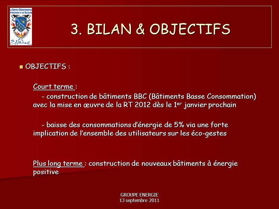 GROUPE ENERGIE 13 septembre 2011 OBJECTIFS : OBJECTIFS : Court terme : - construction de bâtiments BBC (Bâtiments Basse Consommation) avec la mise en