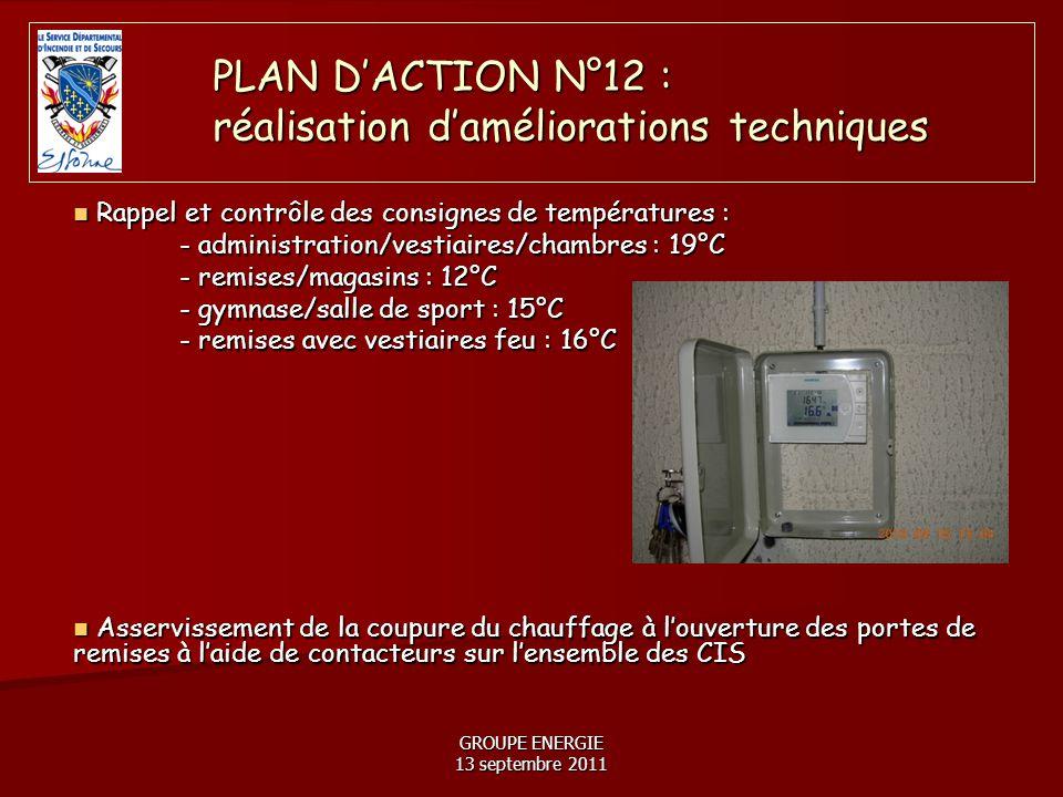 GROUPE ENERGIE 13 septembre 2011 Rappel et contrôle des consignes de températures : Rappel et contrôle des consignes de températures : - administratio