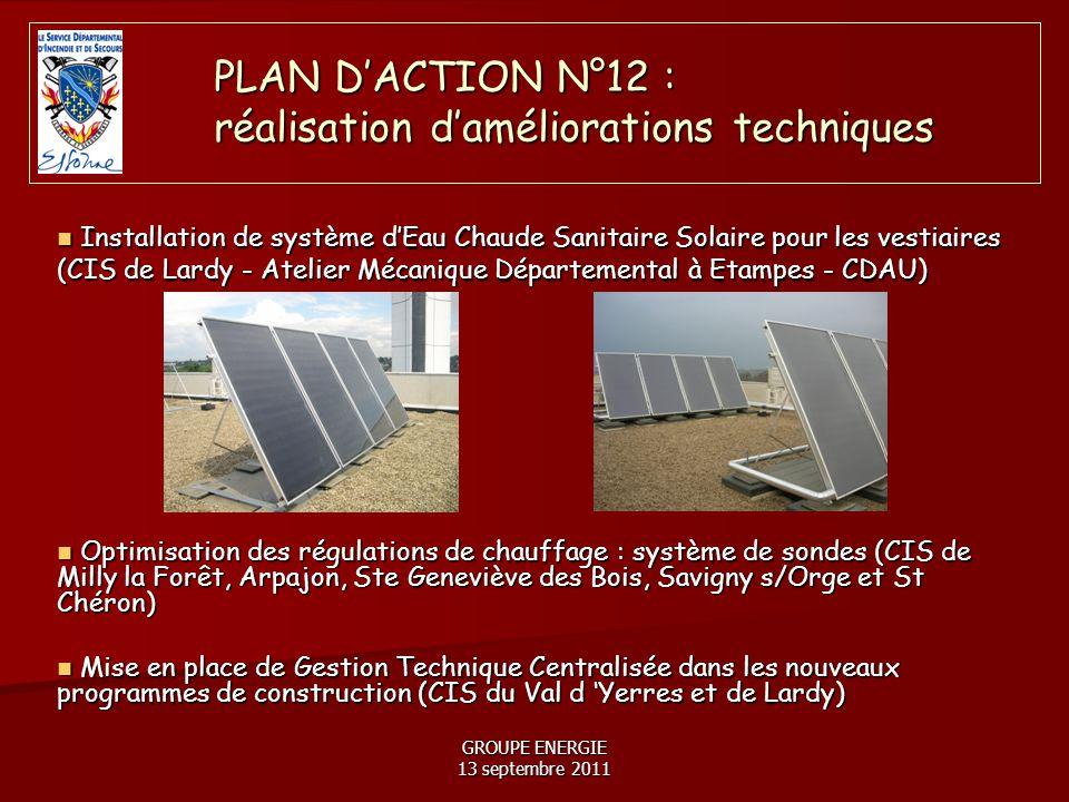 GROUPE ENERGIE 13 septembre 2011 Optimisation des régulations de chauffage : système de sondes (CIS de Milly la Forêt, Arpajon, Ste Geneviève des Bois