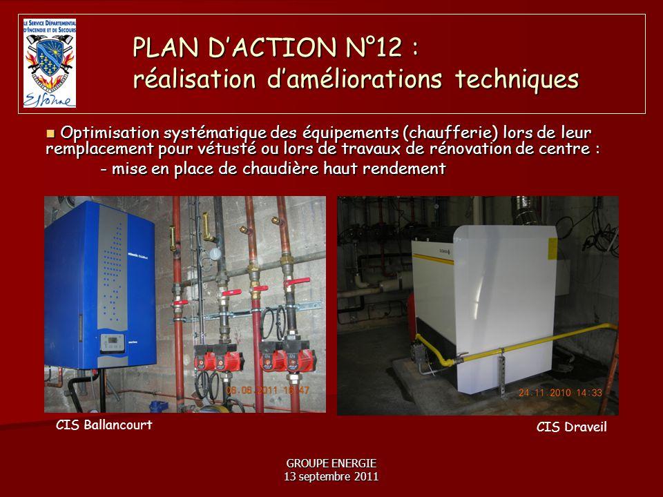 GROUPE ENERGIE 13 septembre 2011 Optimisation systématique des équipements (chaufferie) lors de leur remplacement pour vétusté ou lors de travaux de rénovation de centre : Optimisation systématique des équipements (chaufferie) lors de leur remplacement pour vétusté ou lors de travaux de rénovation de centre : - mise en place de chaudière haut rendement - mise en place de chaudière haut rendement PLAN D'ACTION N°12 : réalisation d'améliorations techniques CIS Ballancourt CIS Draveil