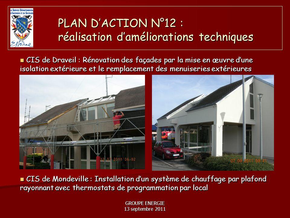 GROUPE ENERGIE 13 septembre 2011 CIS de Draveil : Rénovation des façades par la mise en œuvre d'une isolation extérieure et le remplacement des menuis