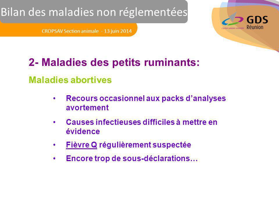 Réunion des Vétérinaires Sanitaires 4- Maladies des abeilles: Acariose des trachées: Impact économique modéré Agent: Acarapis sp.
