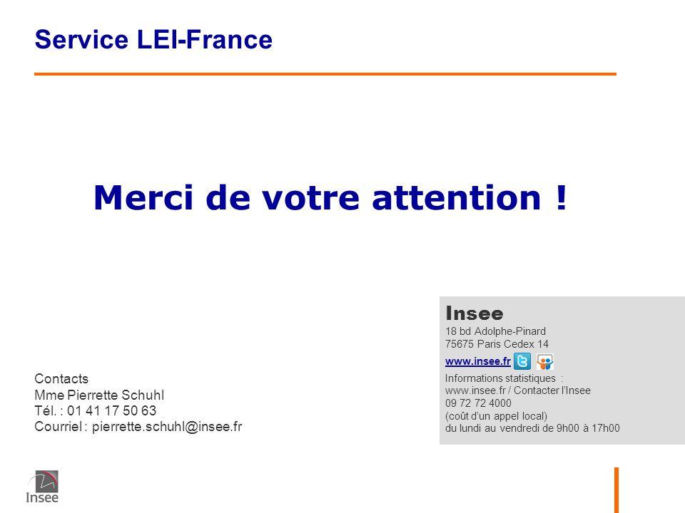 Merci de votre attention .Contacts Mme Pierrette Schuhl Tél.